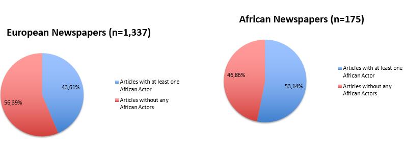 tanzania newspapers online